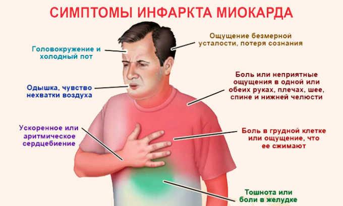 Лекарство рекомендуется для профилактики инфаркта миокарда
