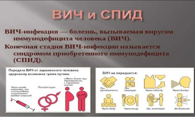 Противопоказанием к приему лекарства является ВИЧ-инфекция