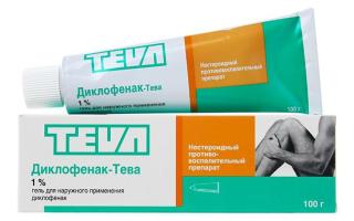 Как правильно использовать препарат Диклофенак Тева?