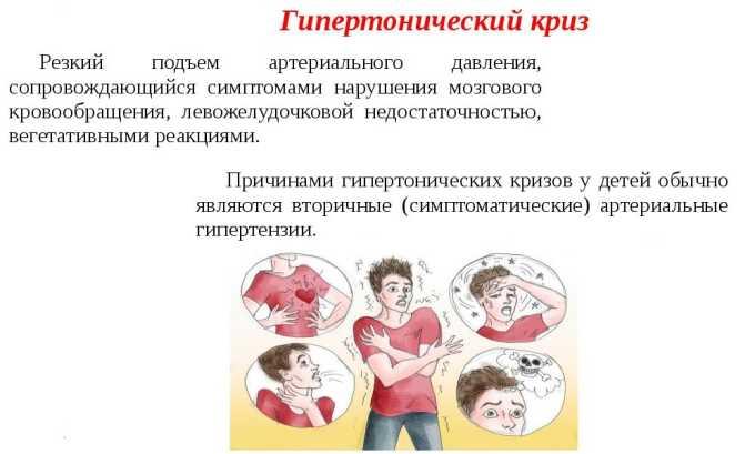 Сермион 10 принимается при гипертонических и церебральных кризах (в качестве вспомогательного лекарства