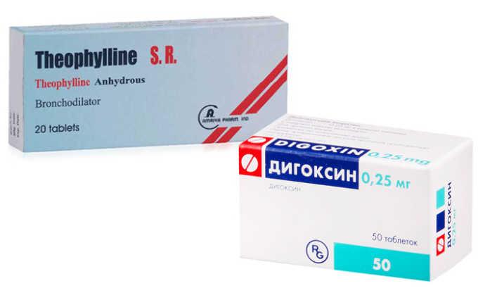 Фармакодинамика Дигоксина и Теофиллина не изменяется при одновременном применении с представителем группы тиенопиридинов