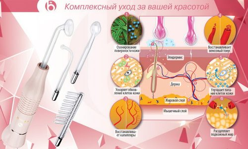 Действие прибора Дарсонваль обеспечивает стимуляцию нервных окончаний, активацию кровотока и оказывает выраженный противовоспалительный и антибактериальный эффект