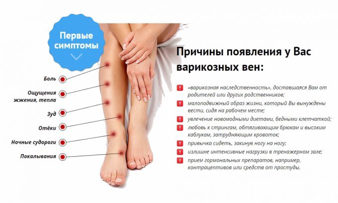 Развитие варикоза вен нижних конечностей сопровождается изменениями в кожном покрове: цвет кожи меняется, возникают припухлости, а в запущенных случаях и трофические язвы