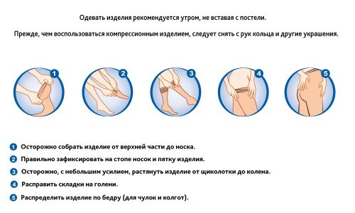 Приступать к подобной процедуре следует утром, когда ноги отдохнули после сна, поэтому отсутствуют отеки и другие симптомы варикоза