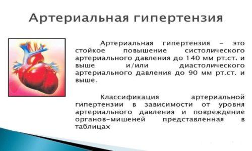 Лекарство назначают пациентам, страдающим артериальной гипертензией разной степени тяжести